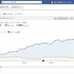 web_facebookページ